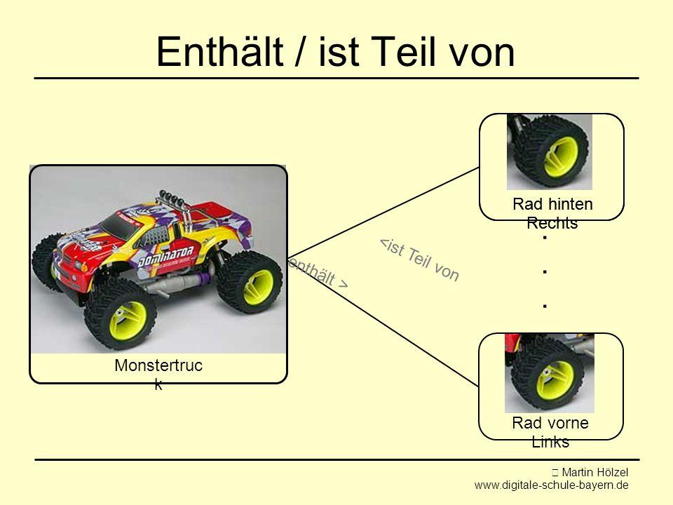Martin Hölzel www.digitale-schule-bayern.de Enthält / ist Teil von......