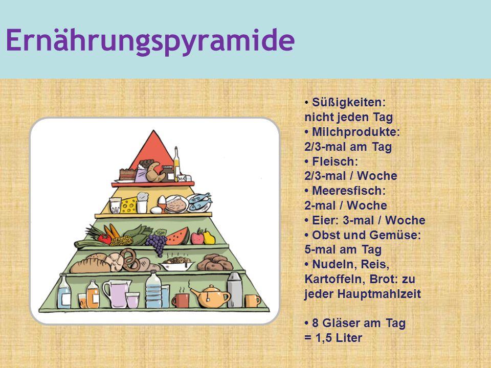 Süßigkeiten: nicht jeden Tag Milchprodukte: 2/3-mal am Tag Fleisch: 2/3-mal / Woche Meeresfisch: 2-mal / Woche Eier: 3-mal / Woche Obst und Gemüse: 5-mal am Tag Nudeln, Reis, Kartoffeln, Brot: zu jeder Hauptmahlzeit 8 Gläser am Tag = 1,5 Liter Ernährungspyramide