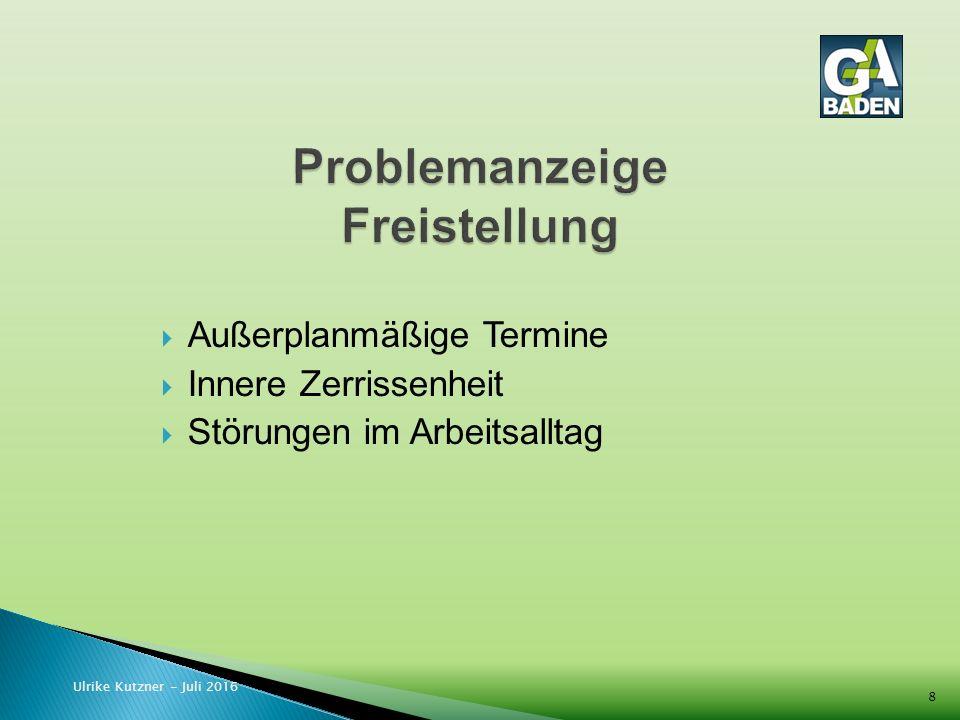  Außerplanmäßige Termine  Innere Zerrissenheit  Störungen im Arbeitsalltag Ulrike Kutzner - Juli 2016 8
