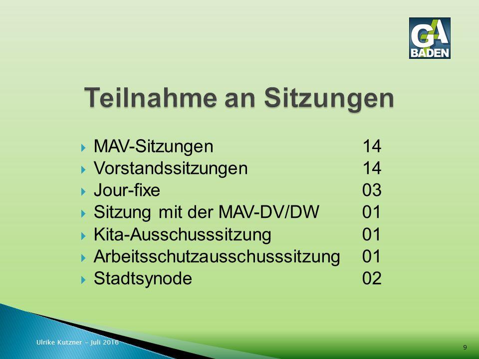  MAV-Sitzungen14  Vorstandssitzungen14  Jour-fixe03  Sitzung mit der MAV-DV/DW01  Kita-Ausschusssitzung01  Arbeitsschutzausschusssitzung01  Stadtsynode02 Ulrike Kutzner - Juli 2016 9