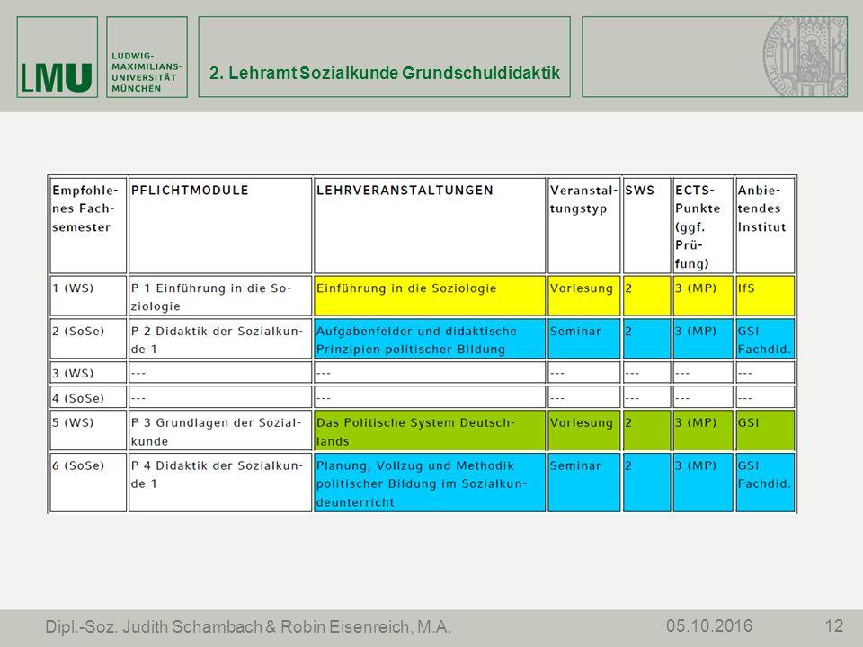 2. Lehramt Sozialkunde Grundschuldidaktik 1205.10.2016 Dipl.-Soz.