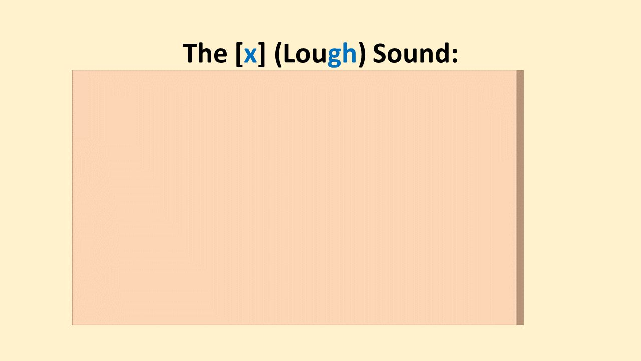 The [x] (Lough) Sound: