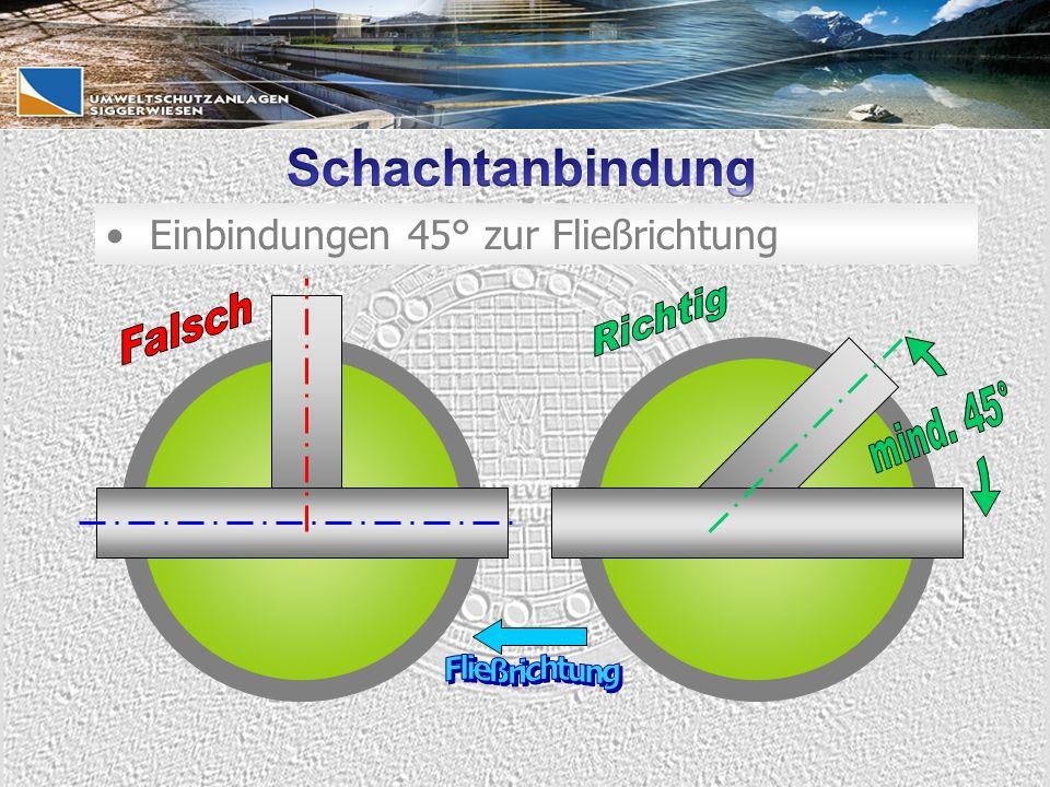 Einbindungen 45° zur Fließrichtung