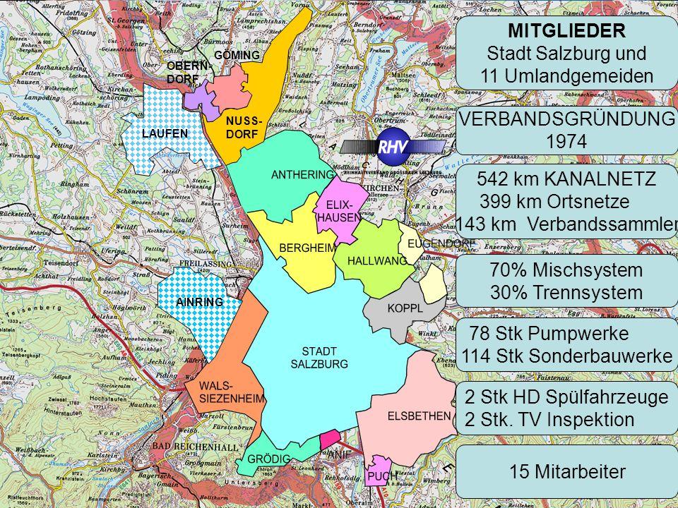 LAUFEN OBERN- DORF AINRING GÖMING NUSS- DORF MITGLIEDER Stadt Salzburg und 11 Umlandgemeiden VERBANDSGRÜNDUNG 1974 78 Stk Pumpwerke 114 Stk Sonderbauwerke 542 km KANALNETZ 399 km Ortsnetze 143 km Verbandssammler 70% Mischsystem 30% Trennsystem 2 Stk HD Spülfahrzeuge 2 Stk.