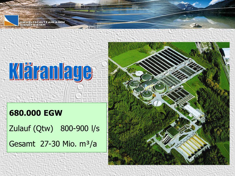 680.000 EGW Zulauf (Qtw) 800-900 l/s Gesamt 27-30 Mio. m³/a