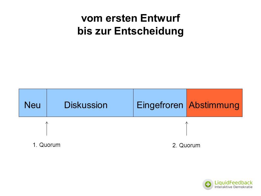 vom ersten Entwurf bis zur Entscheidung Neu Diskussion EingefrorenAbstimmung 1. Quorum 2. Quorum