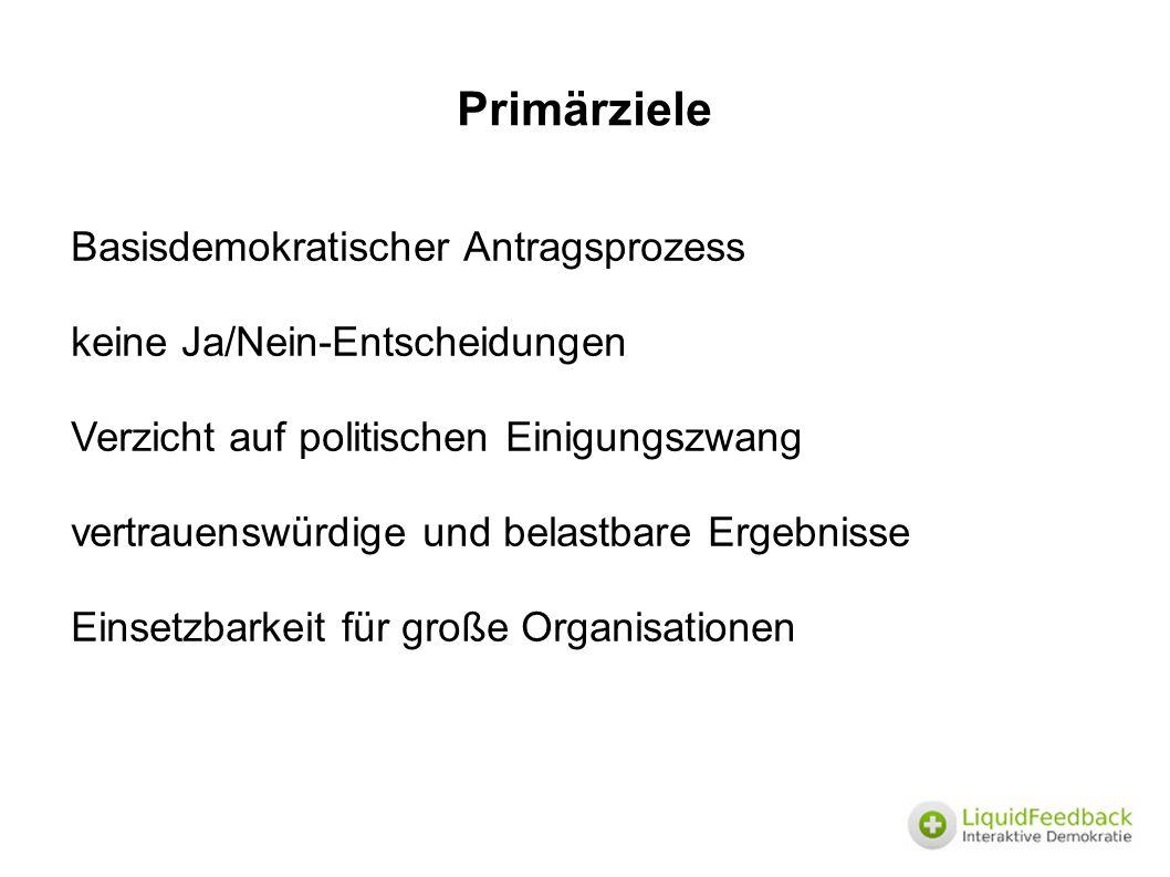 Primärziele Basisdemokratischer Antragsprozess keine Ja/Nein-Entscheidungen Verzicht auf politischen Einigungszwang vertrauenswürdige und belastbare Ergebnisse Einsetzbarkeit für große Organisationen