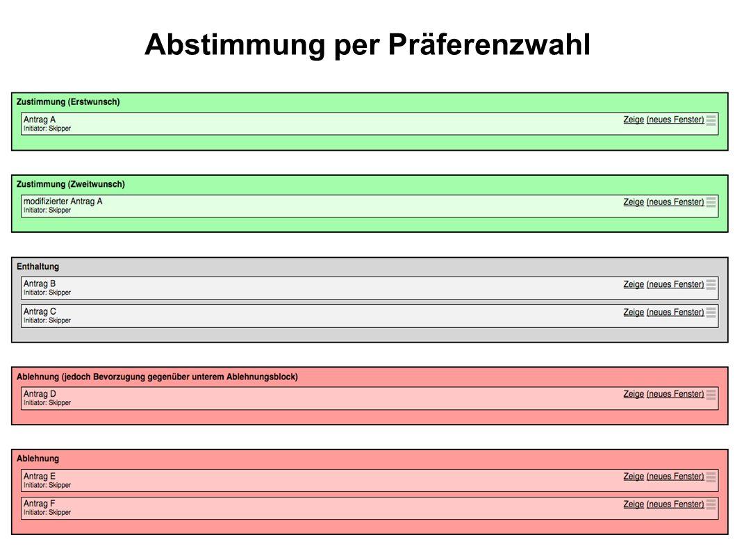 Abstimmung per Präferenzwahl