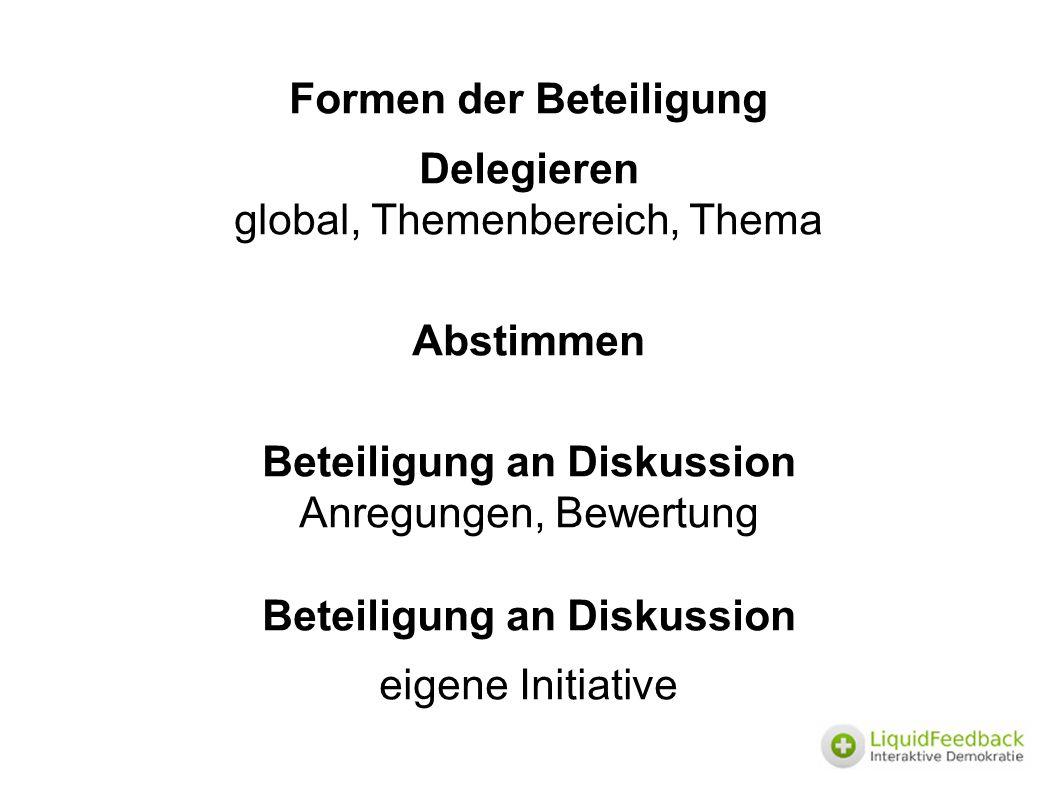 Formen der Beteiligung Delegieren global, Themenbereich, Thema Abstimmen Beteiligung an Diskussion Anregungen, Bewertung Beteiligung an Diskussion eigene Initiative