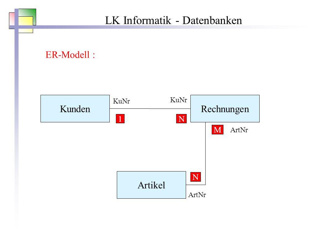 LK Informatik - Datenbanken ER-Modell : Kunden Rechnungen Artikel KuNr ArtNr 1 N N M
