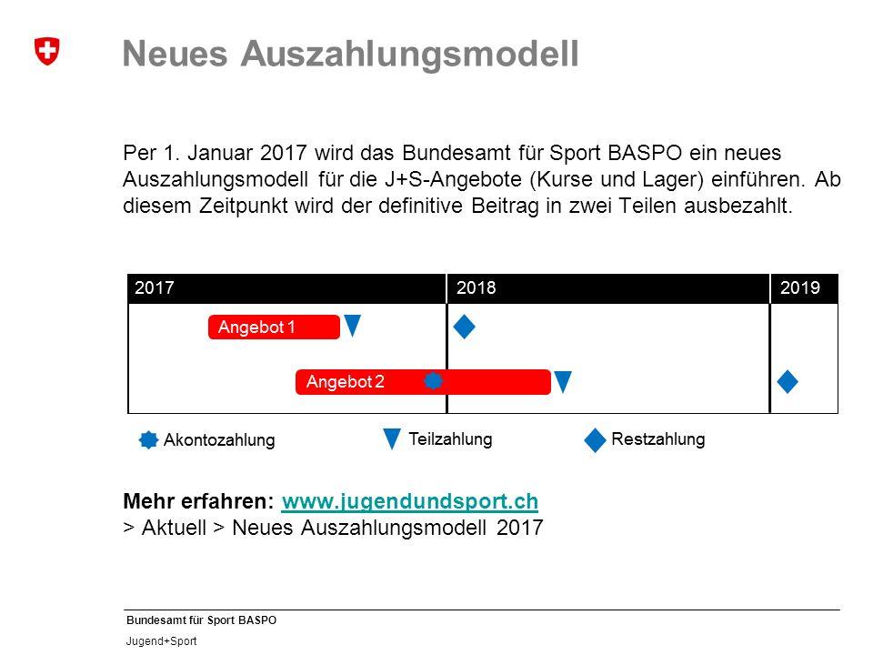 Bundesamt für Sport BASPO Jugend+Sport Neues Auszahlungsmodell Per 1.