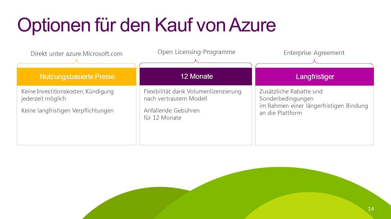 Keine Investitionskosten, Kündigung jederzeit möglich Keine langfristigen Verpflichtungen Zusätzliche Rabatte und Sonderbedingungen im Rahmen einer längerfristigen Bindung an die Plattform Flexibilität dank Volumenlizenzierung nach vertrautem Modell Anfallende Gebühren für 12 Monate Optionen für den Kauf von Azure Langfristiger 12 Monate Direkt unter azure.Microsoft.com Enterprise Agreement Open Licensing-Programme 14