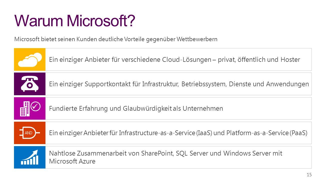 Warum Microsoft.