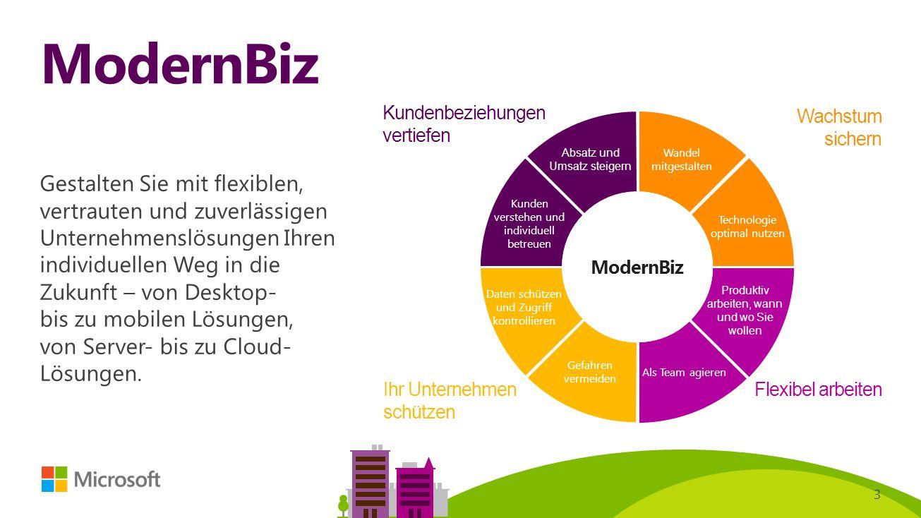 3 ModernBiz Gestalten Sie mit flexiblen, vertrauten und zuverlässigen Unternehmenslösungen Ihren individuellen Weg in die Zukunft – von Desktop- bis zu mobilen Lösungen, von Server- bis zu Cloud- Lösungen.