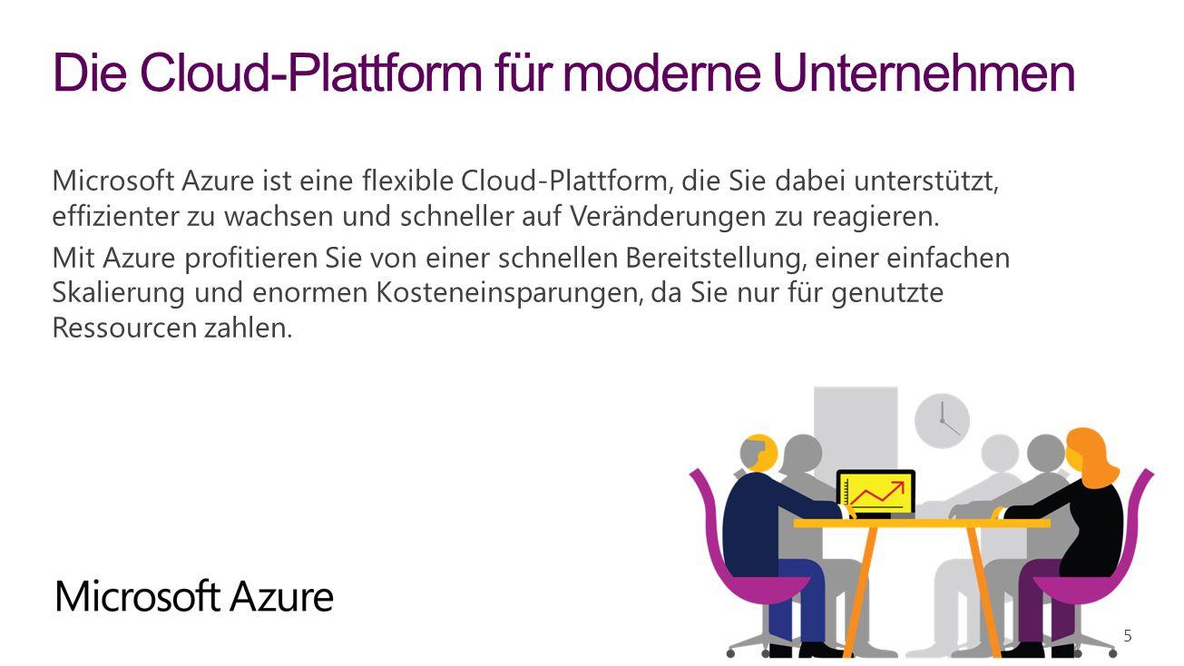 Die Cloud-Plattform für moderne Unternehmen Microsoft Azure ist eine flexible Cloud-Plattform, die Sie dabei unterstützt, effizienter zu wachsen und schneller auf Veränderungen zu reagieren.