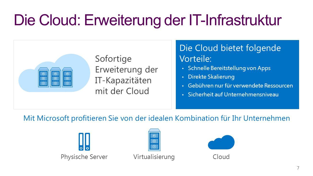Die Cloud: Erweiterung der IT-Infrastruktur Mit Microsoft profitieren Sie von der idealen Kombination für Ihr Unternehmen Physische Server CloudVirtualisierung 7