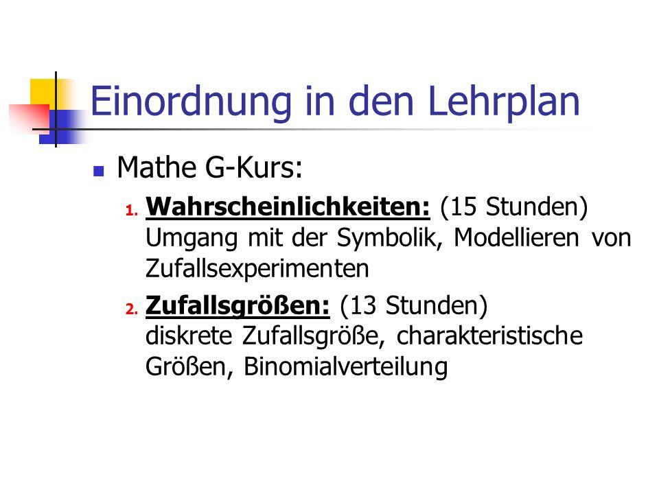 Einordnung in den Lehrplan Mathe G-Kurs: 1.