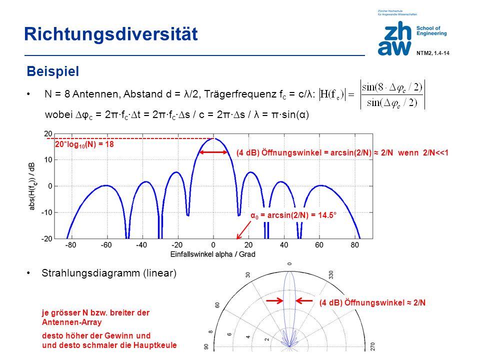Richtungsdiversität Beispiel N = 8 Antennen, Abstand d = λ/2, Trägerfrequenz f c = c/λ: wobei ∆φ c = 2π·f c ·∆t = 2π·f c ·∆s / c = 2π·∆s / λ = π·sin(α) Strahlungsdiagramm (linear) α 0 = arcsin(2/N) = 14.5° (4 dB) Öffnungswinkel = arcsin(2/N) ≈ 2/N wenn 2/N<<1 20*log 10 (N) = 18 (4 dB) Öffnungswinkel ≈ 2/N je grösser N bzw.