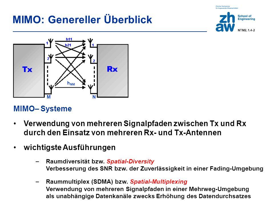 MIMO: Genereller Überblick N M h NM MIMO– Systeme Verwendung von mehreren Signalpfaden zwischen Tx und Rx durch den Einsatz von mehreren Rx- und Tx-Antennen wichtigste Ausführungen –Raumdiversität bzw.