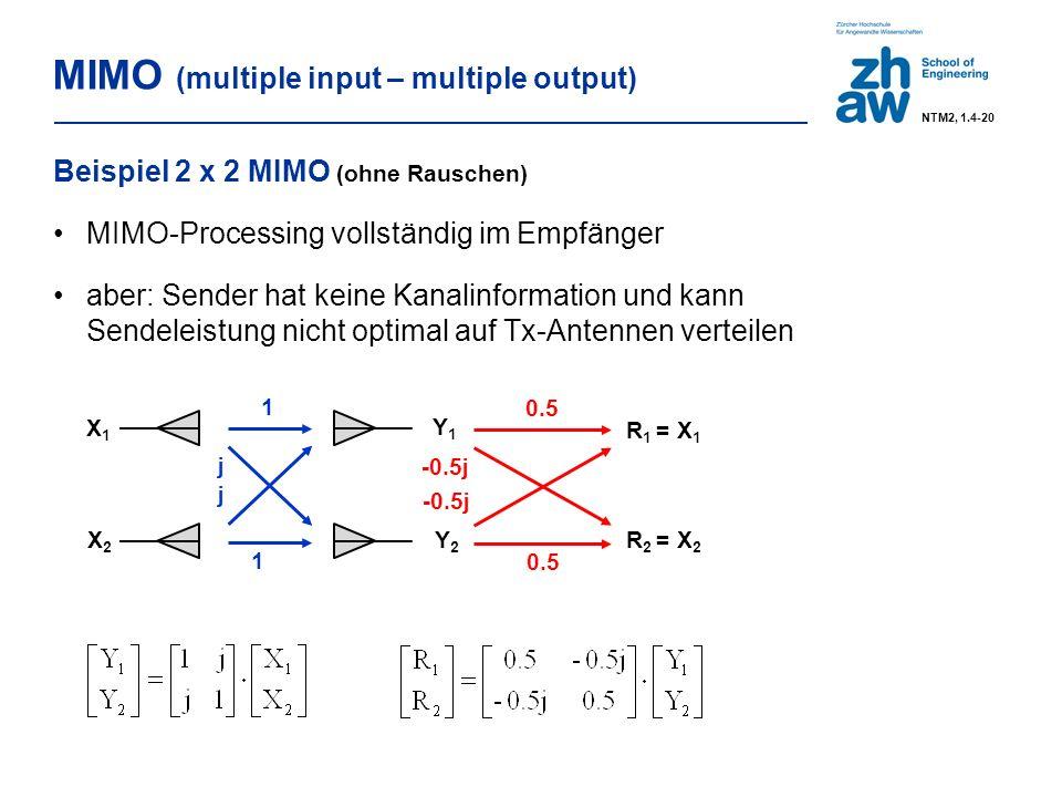 MIMO (multiple input – multiple output) Beispiel 2 x 2 MIMO (ohne Rauschen) MIMO-Processing vollständig im Empfänger aber: Sender hat keine Kanalinformation und kann Sendeleistung nicht optimal auf Tx-Antennen verteilen 1 1 X1X1 X2X2 Y1Y1 Y2Y2 j j 0.5 -0.5j 0.5 R 2 = X 2 R 1 = X 1 NTM2, 1.4-20