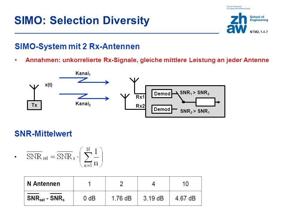 SIMO: Selection Diversity Tx Demod Rx1 Rx2 SNR 1 > SNR 2 SNR 2 > SNR 1 Kanal 1 Kanal 2 x(t) SIMO-System mit 2 Rx-Antennen Annahmen: unkorrelierte Rx-Signale, gleiche mittlere Leistung an jeder Antenne SNR-Mittelwert NTM2, 1.4-7