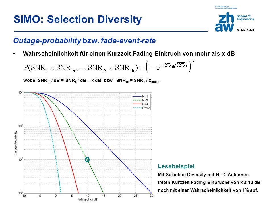 SIMO: Selection Diversity Outage-probability bzw.