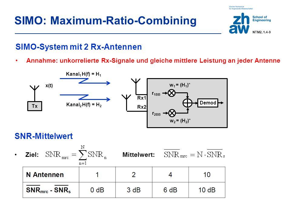 SIMO: Maximum-Ratio-Combining SNR-Mittelwert Ziel: Mittelwert: Tx Demod Rx1 Rx2 Kanal 1 H(f) = H 1 Kanal 2 H(f) = H 2 x(t) SIMO-System mit 2 Rx-Antennen Annahme: unkorrelierte Rx-Signale und gleiche mittlere Leistung an jeder Antenne r 1BB r 2BB w 1 = (H 1 )* NTM2, 1.4-9 w 2 = (H 2 )*
