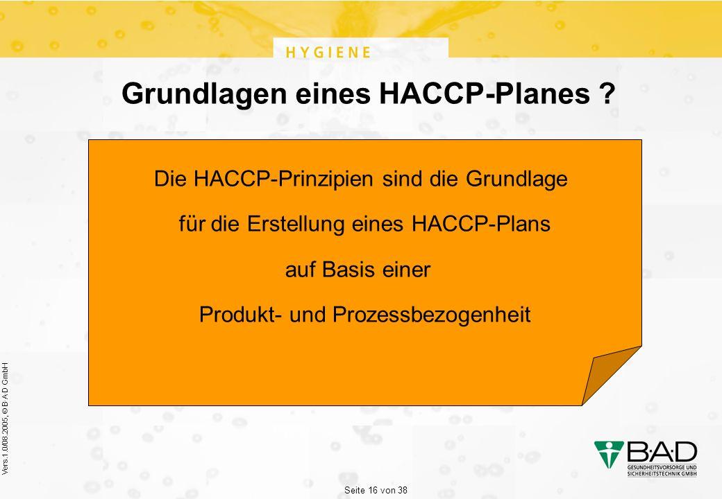Seite 16 von 38 Vers.1.0/08.2005, © B·A·D GmbH Grundlagen eines HACCP-Planes .