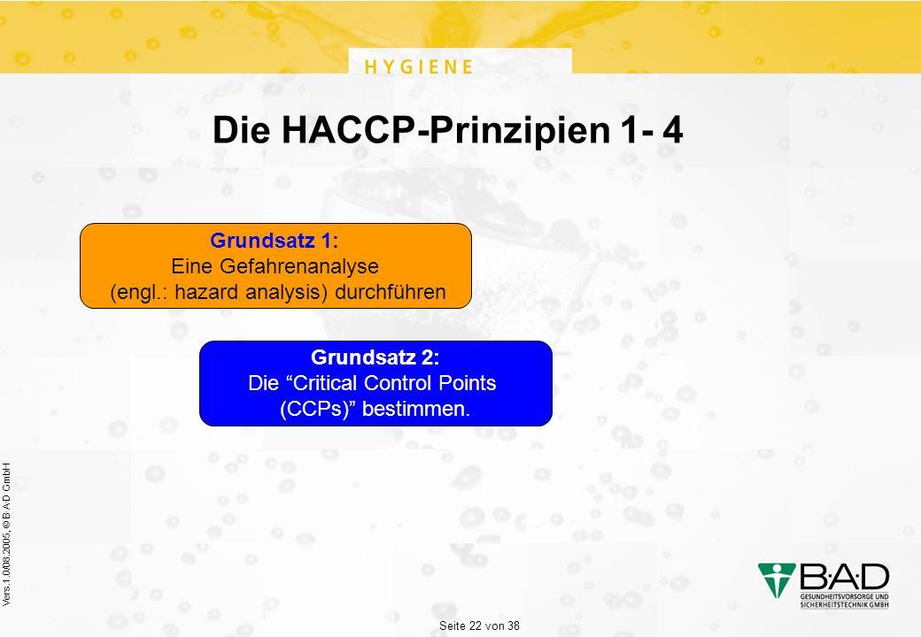 Seite 22 von 38 Vers.1.0/08.2005, © B·A·D GmbH Die HACCP-Prinzipien 1- 4 Grundsatz 1: Eine Gefahrenanalyse (engl.: hazard analysis) durchführen Grundsatz 2: Die Critical Control Points (CCPs) bestimmen.