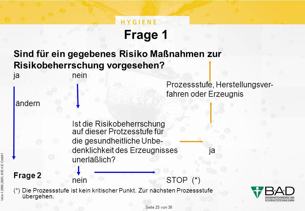Seite 25 von 38 Vers.1.0/08.2005, © B·A·D GmbH Frage 1 Sind für ein gegebenes Risiko Maßnahmen zur Risikobeherrschung vorgesehen.