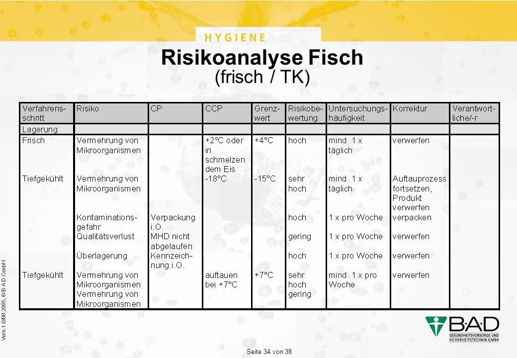 Seite 34 von 38 Vers.1.0/08.2005, © B·A·D GmbH Risikoanalyse Fisch (frisch / TK)