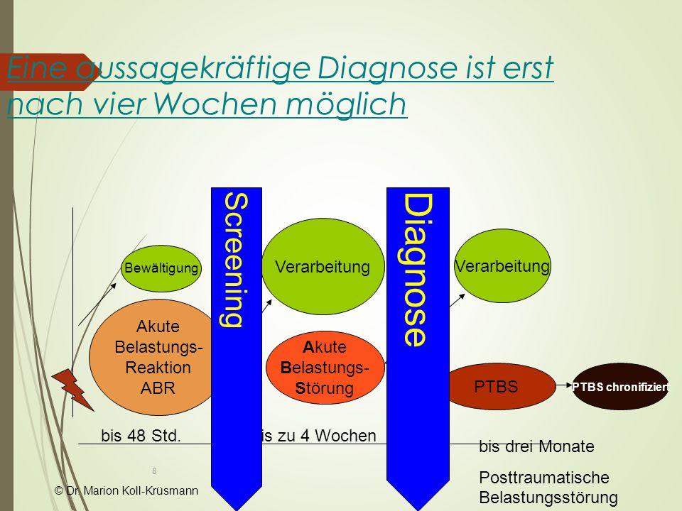 8 Eine aussagekräftige Diagnose ist erst nach vier Wochen möglich © Dr.