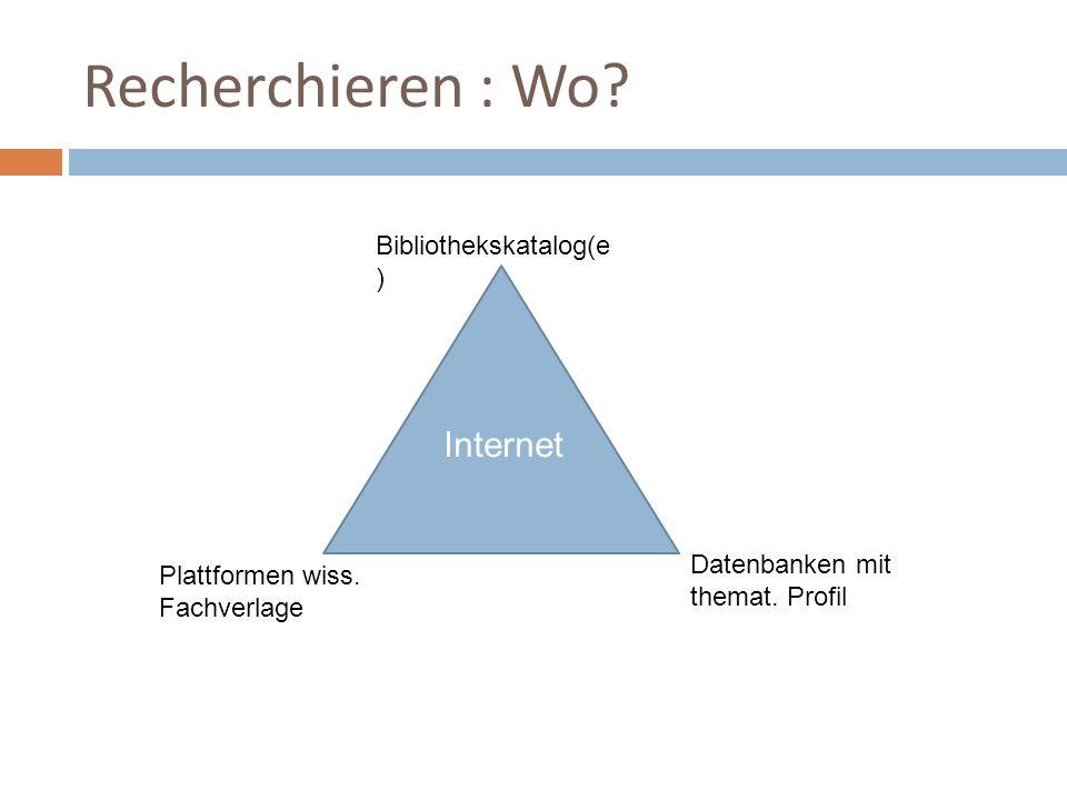 Recherchieren : Wo. Bibliothekskatalog(e ) Datenbanken mit themat.