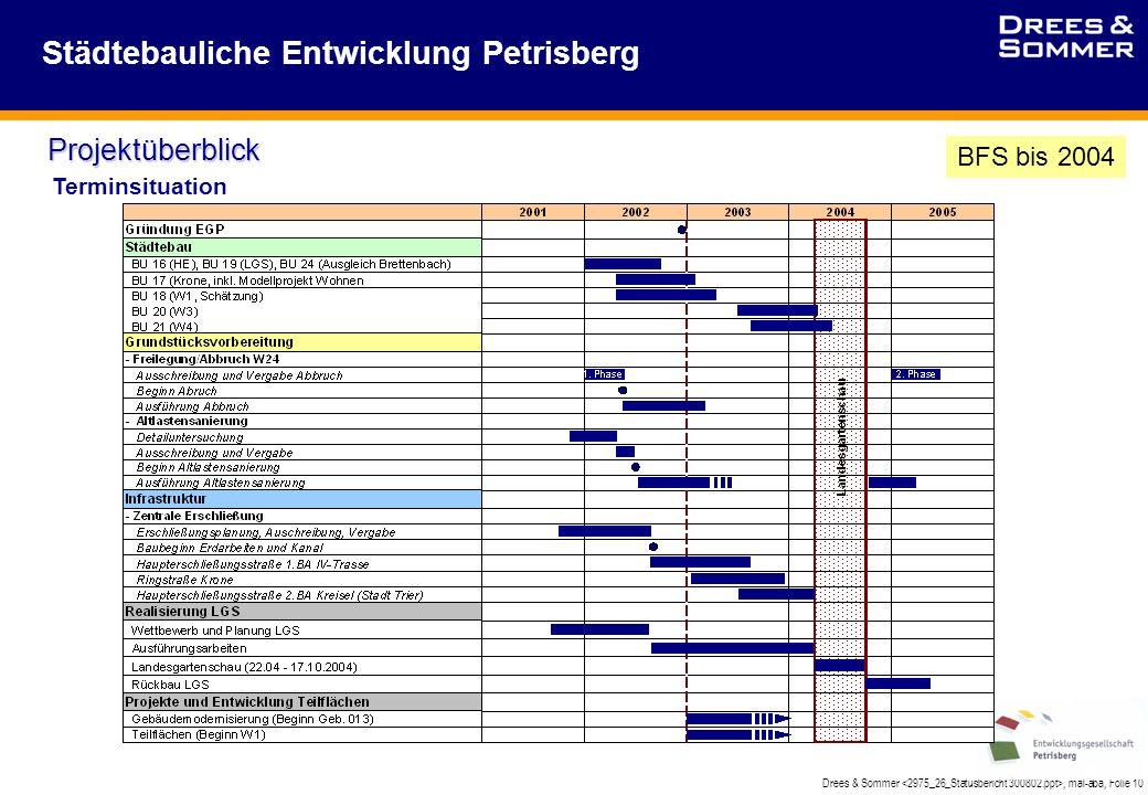 Drees & Sommer, mal-aba, Folie 10 Städtebauliche Entwicklung Petrisberg Projektüberblick Terminsituation BFS bis 2004