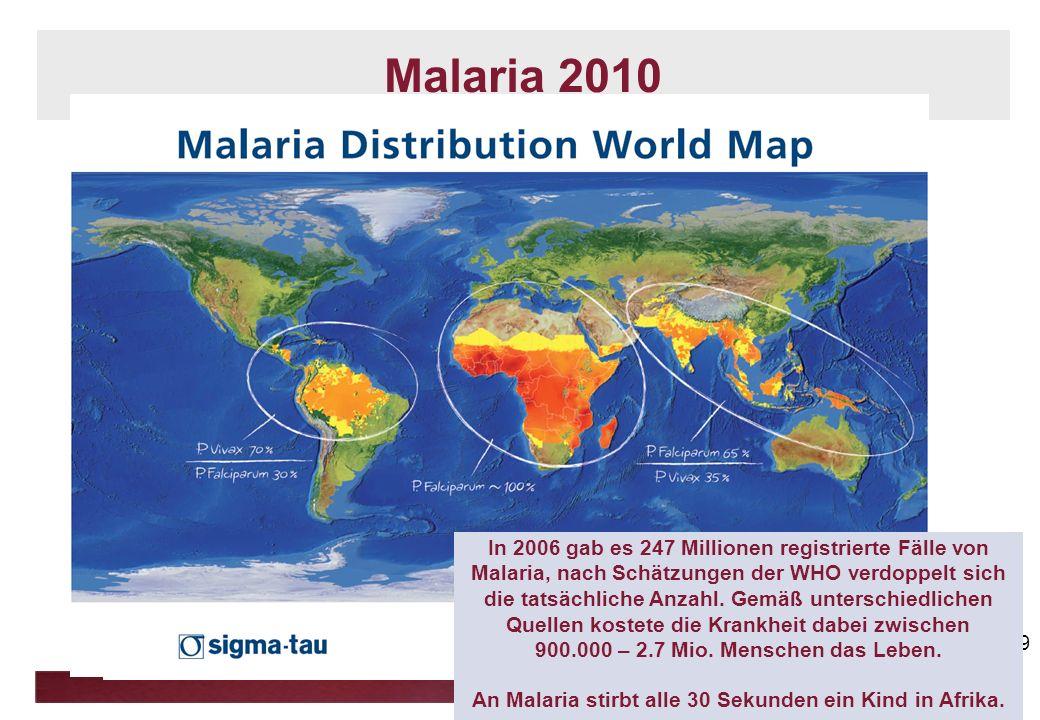 Page 19 19 Malaria 2010 In 2006 gab es 247 Millionen registrierte Fälle von Malaria, nach Schätzungen der WHO verdoppelt sich die tatsächliche Anzahl.