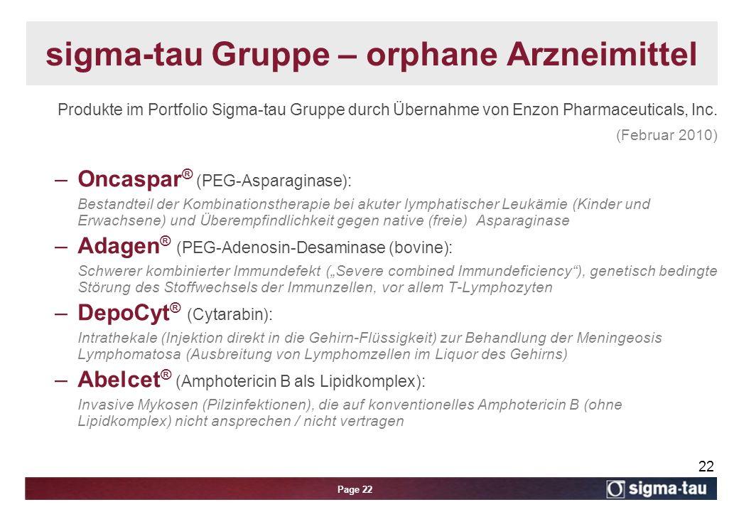 Page 22 22 sigma-tau Gruppe – orphane Arzneimittel Produkte im Portfolio Sigma-tau Gruppe durch Übernahme von Enzon Pharmaceuticals, Inc.