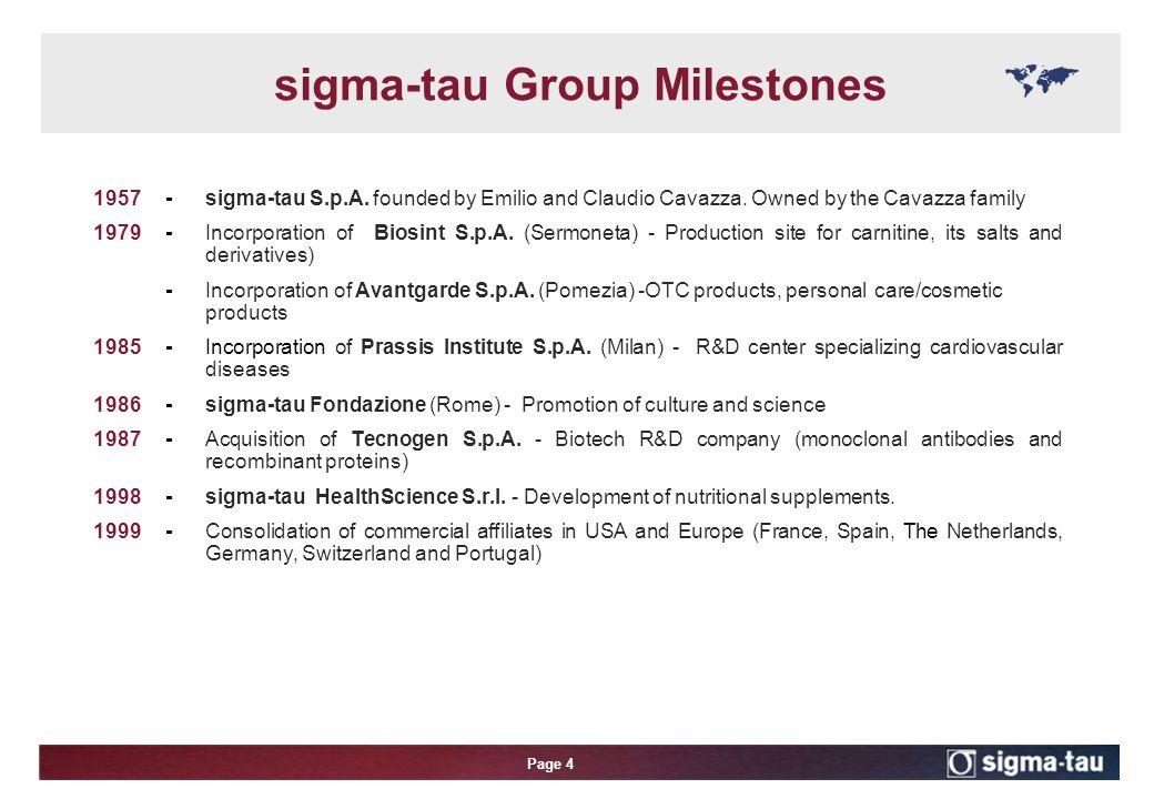 Page 4 sigma-tau Group Milestones 1957-sigma-tau S.p.A.