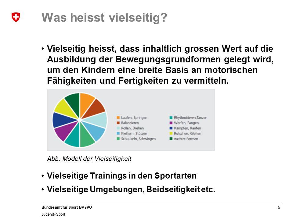 5 Bundesamt für Sport BASPO Jugend+Sport Was heisst vielseitig.