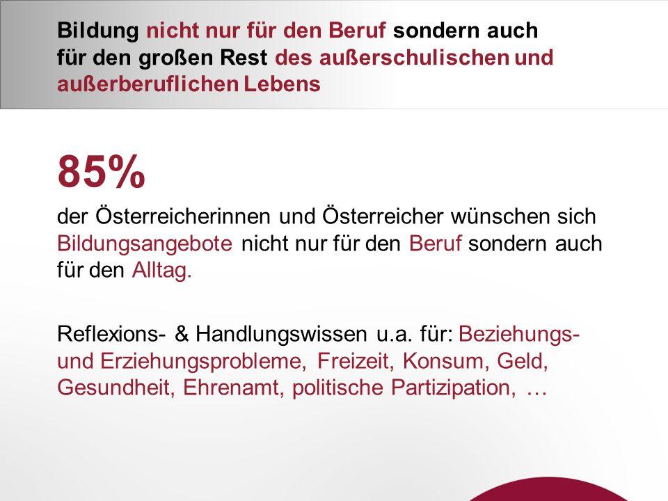 Bildung nicht nur für den Beruf sondern auch für den großen Rest des außerschulischen und außerberuflichen Lebens 85% der Österreicherinnen und Österreicher wünschen sich Bildungsangebote nicht nur für den Beruf sondern auch für den Alltag.