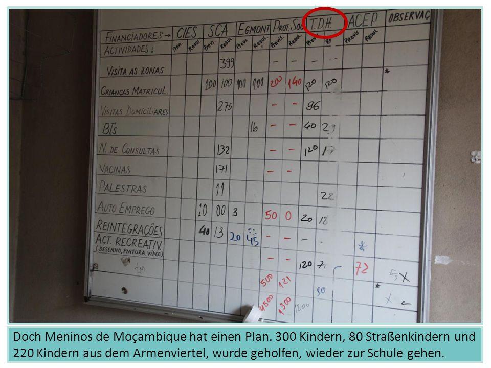 Doch Meninos de Moçambique hat einen Plan.