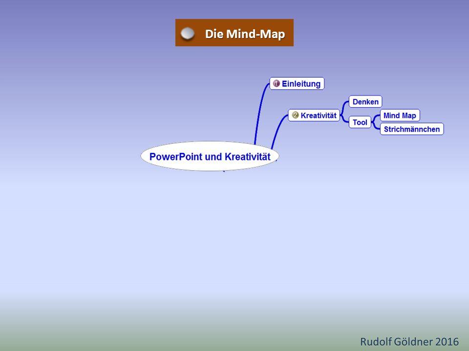 Die Mind-Map Die Mind-Map