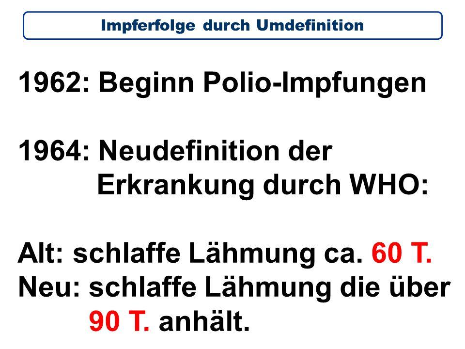 1962: Beginn Polio-Impfungen 1964: Neudefinition der Erkrankung durch WHO: Alt: schlaffe Lähmung ca.