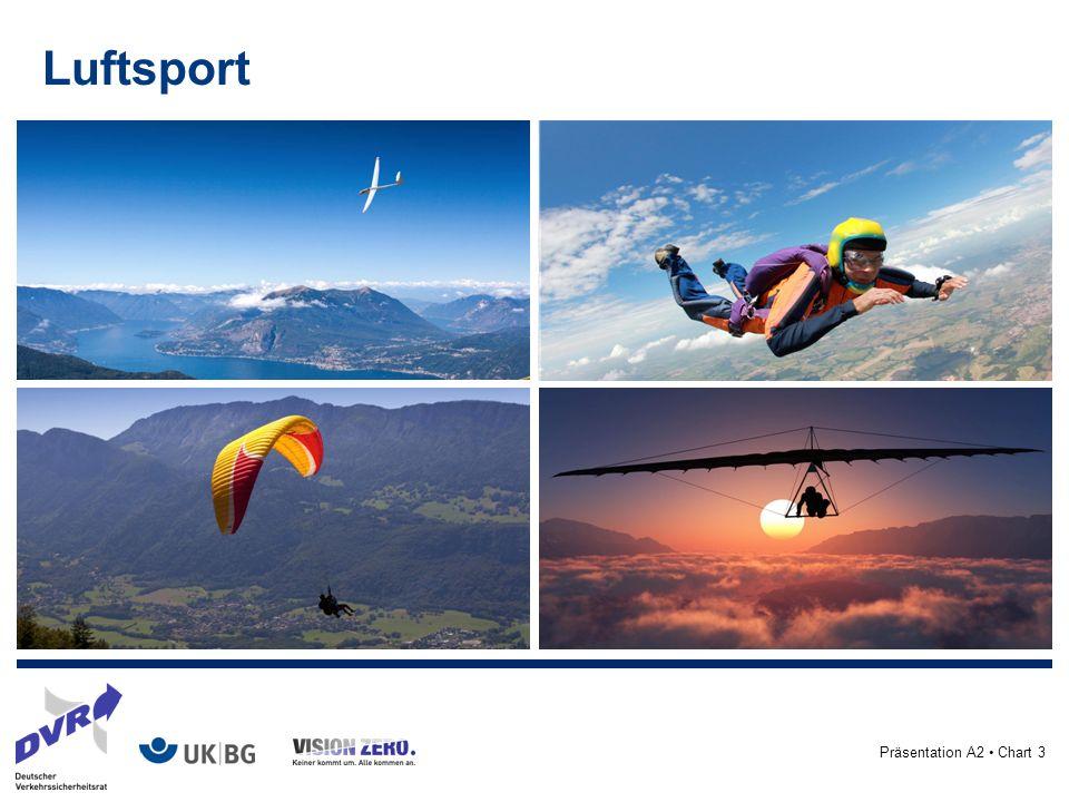 Präsentation A2 Chart 3 Luftsport