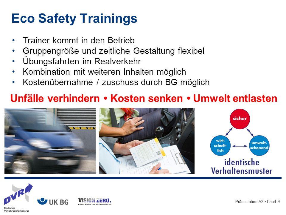 Präsentation A2 Chart 9 Eco Safety Trainings Trainer kommt in den Betrieb Gruppengröße und zeitliche Gestaltung flexibel Übungsfahrten im Realverkehr Kombination mit weiteren Inhalten möglich Kostenübernahme /-zuschuss durch BG möglich Unfälle verhindern Kosten senken Umwelt entlasten