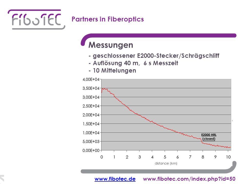 Korrelations-OTDR Partners in Fiberoptics Messungen - geschlossener E2000-Stecker/Schrägschliff - Auflösung 40 m, 6 s Messzeit - 10 Mittelungen www.fibotec.dewww.fibotec.dewww.fibotec.com/index.php id=50
