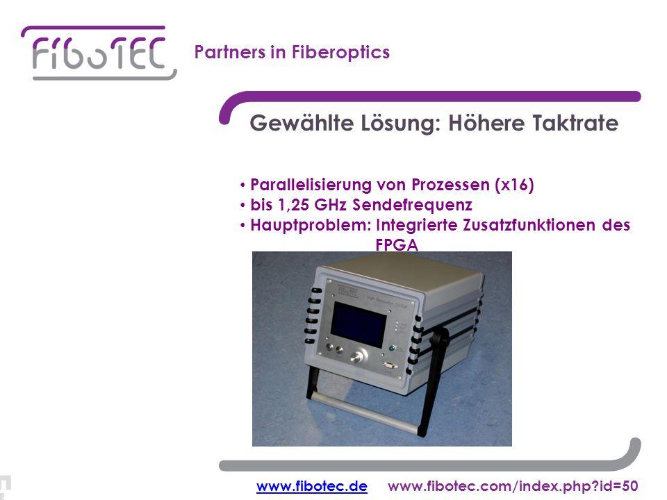 Ergebnisse Partners in Fiberoptics Gewählte Lösung: Höhere Taktrate Parallelisierung von Prozessen (x16) bis 1,25 GHz Sendefrequenz Hauptproblem: Integrierte Zusatzfunktionen des FPGA www.fibotec.dewww.fibotec.dewww.fibotec.com/index.php id=50