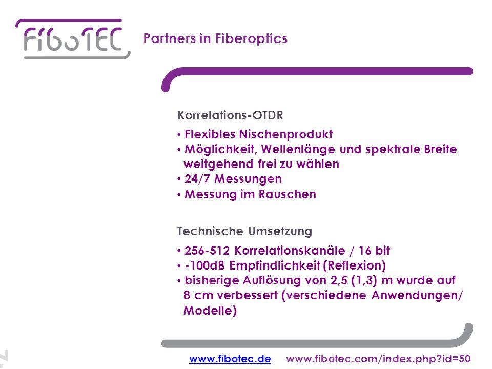 Zusammenfassung Partners in Fiberoptics 256-512 Korrelationskanäle / 16 bit -100dB Empfindlichkeit (Reflexion) bisherige Auflösung von 2,5 (1,3) m wurde auf 8 cm verbessert (verschiedene Anwendungen/ Modelle) Technische Umsetzung Korrelations-OTDR Flexibles Nischenprodukt Möglichkeit, Wellenlänge und spektrale Breite weitgehend frei zu wählen 24/7 Messungen Messung im Rauschen www.fibotec.dewww.fibotec.dewww.fibotec.com/index.php id=50