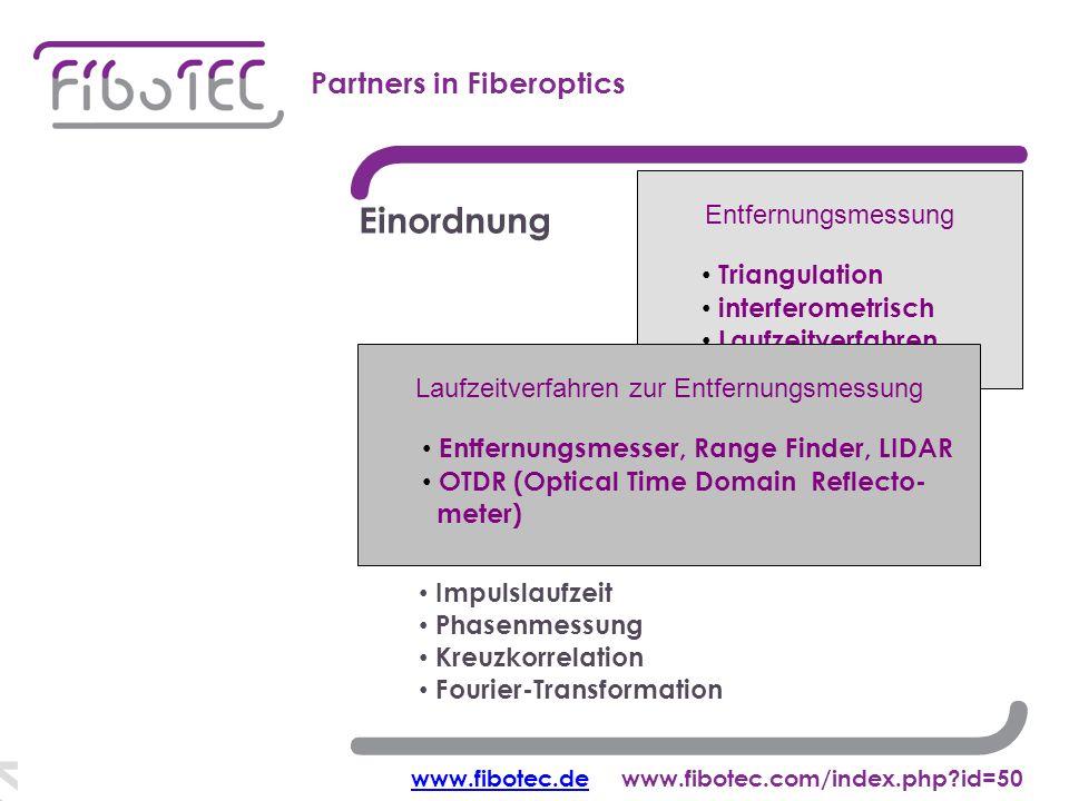Impulslaufzeit Phasenmessung Kreuzkorrelation Fourier-Transformation Einordnung Korrelations-OTDR Partners in Fiberoptics Entfernungsmessung Triangulation interferometrisch Laufzeitverfahren Laufzeitverfahren zur Entfernungsmessung Entfernungsmesser, Range Finder, LIDAR OTDR (Optical Time Domain Reflecto- meter) www.fibotec.dewww.fibotec.dewww.fibotec.com/index.php id=50
