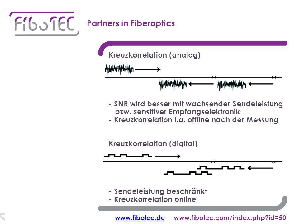 Korrelations-OTDR Partners in Fiberoptics Kreuzkorrelation (analog) - SNR wird besser mit wachsender Sendeleistung bzw.