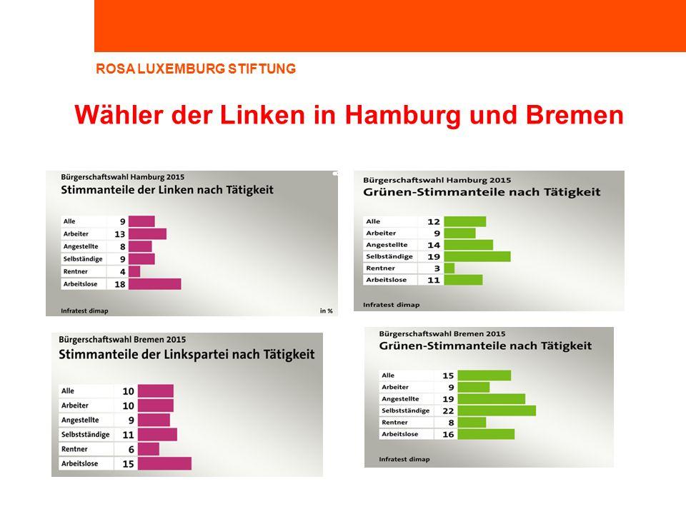 ROSA LUXEMBURG STIFTUNG Wähler der Linken in Hamburg und Bremen